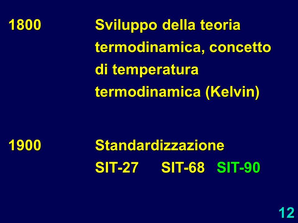 12 1800Sviluppo della teoria termodinamica, concetto di temperatura termodinamica (Kelvin) 1900Standardizzazione SIT-27 SIT-68SIT-90