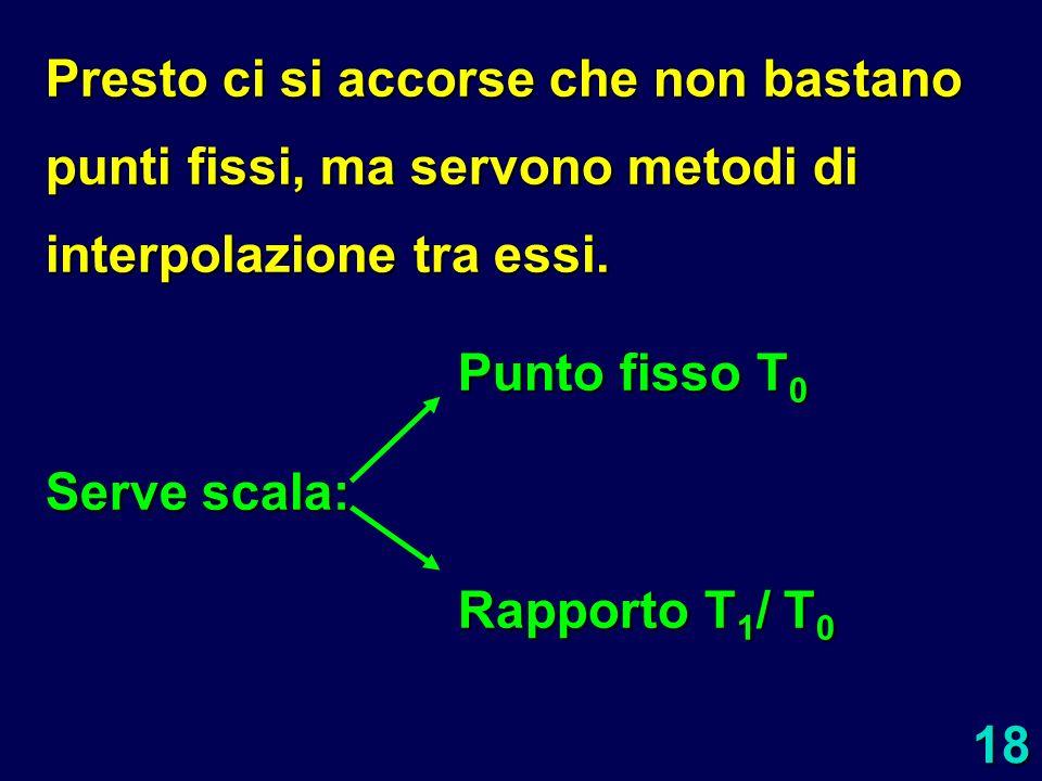18 Presto ci si accorse che non bastano punti fissi, ma servono metodi di interpolazione tra essi. Punto fisso T 0 Serve scala: Rapporto T 1 / T 0