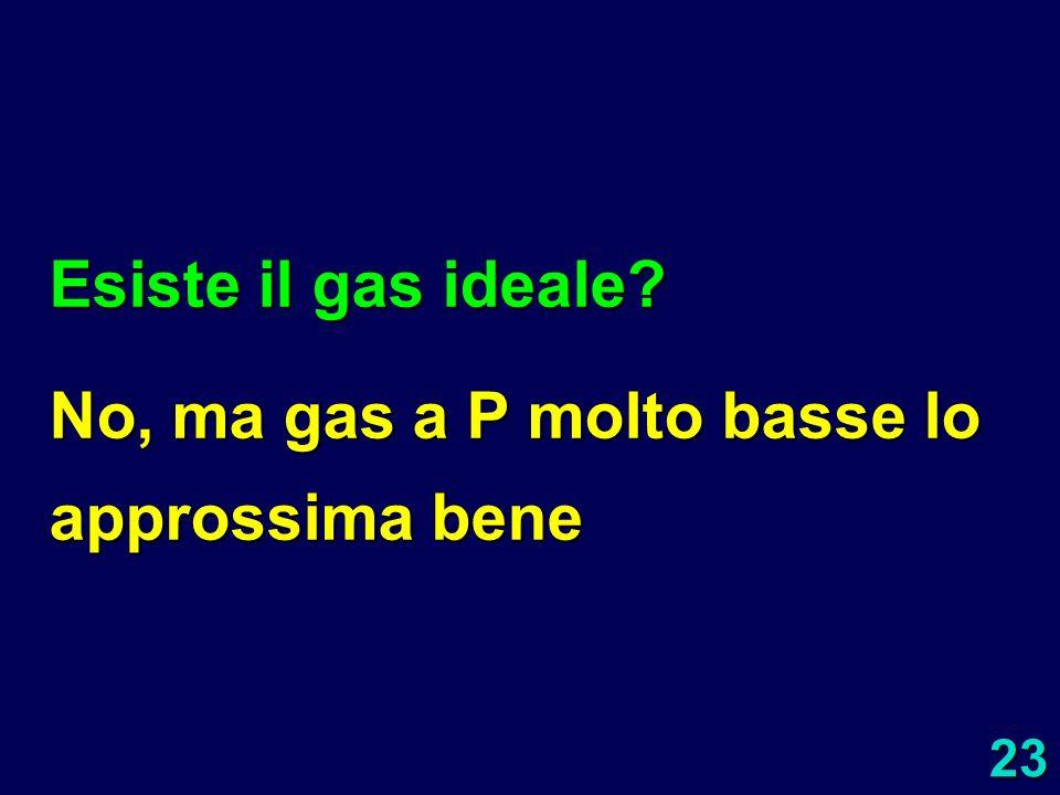 23 Esiste il gas ideale? No, ma gas a P molto basse lo approssima bene