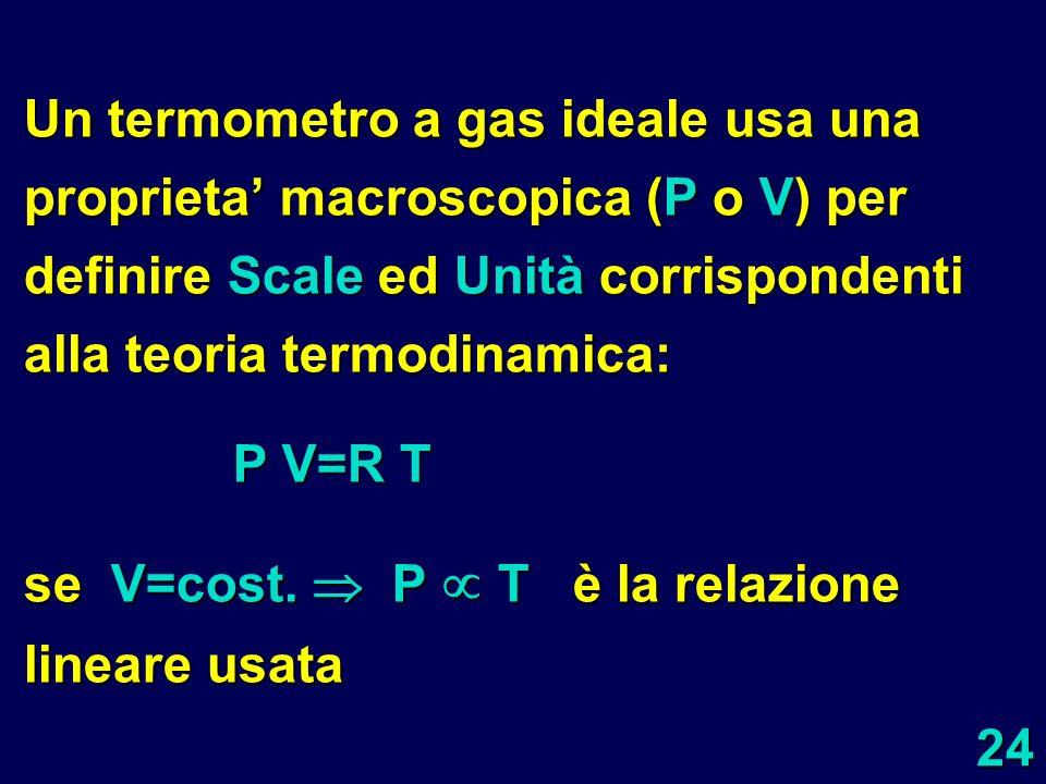 24 Un termometro a gas ideale usa una proprieta macroscopica (P o V) per definire Scale ed Unità corrispondenti alla teoria termodinamica: P V=R T se