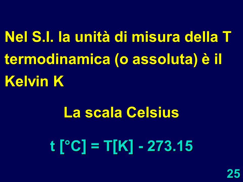 25 Nel S.I. la unità di misura della T termodinamica (o assoluta) è il Kelvin K La scala Celsius t [ °C ] = T [ K ] - 273.15