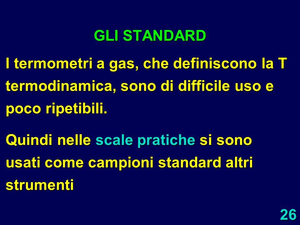 26 I termometri a gas, che definiscono la T termodinamica, sono di difficile uso e poco ripetibili. Quindi nelle scale pratiche si sono usati come cam