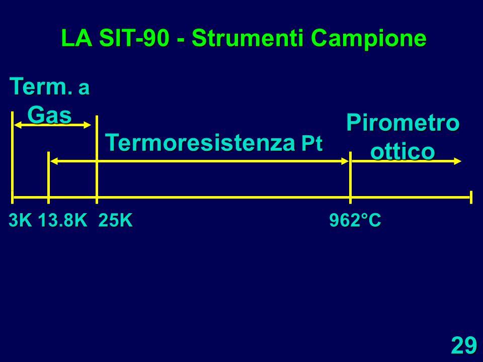 29 LA SIT-90 - Strumenti Campione 3K 13.8K 25K 962°C Term. a Gas Termoresistenza Pt Pirometroottico