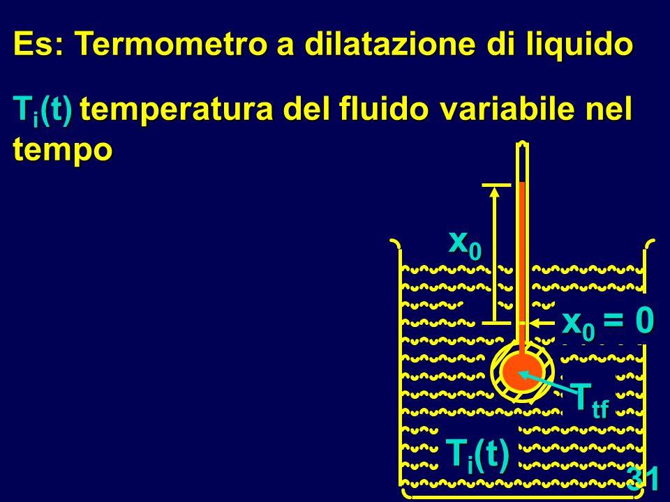 31 Es: Termometro a dilatazione di liquido T i (t)temperatura del fluido variabile nel tempo