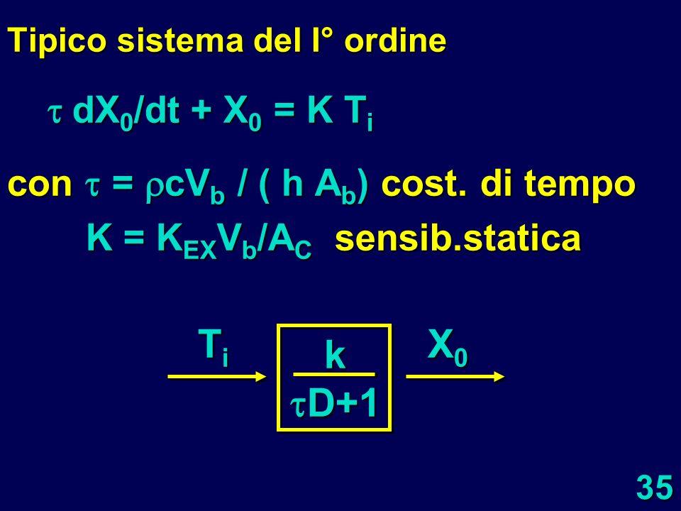 35 TiTiTiTi X0X0X0X0k D+1 D+1 Tipico sistema del I° ordine dX 0 /dt + X 0 = K T i dX 0 /dt + X 0 = K T i con = cV b / ( h A b ) cost. di tempo K = K E