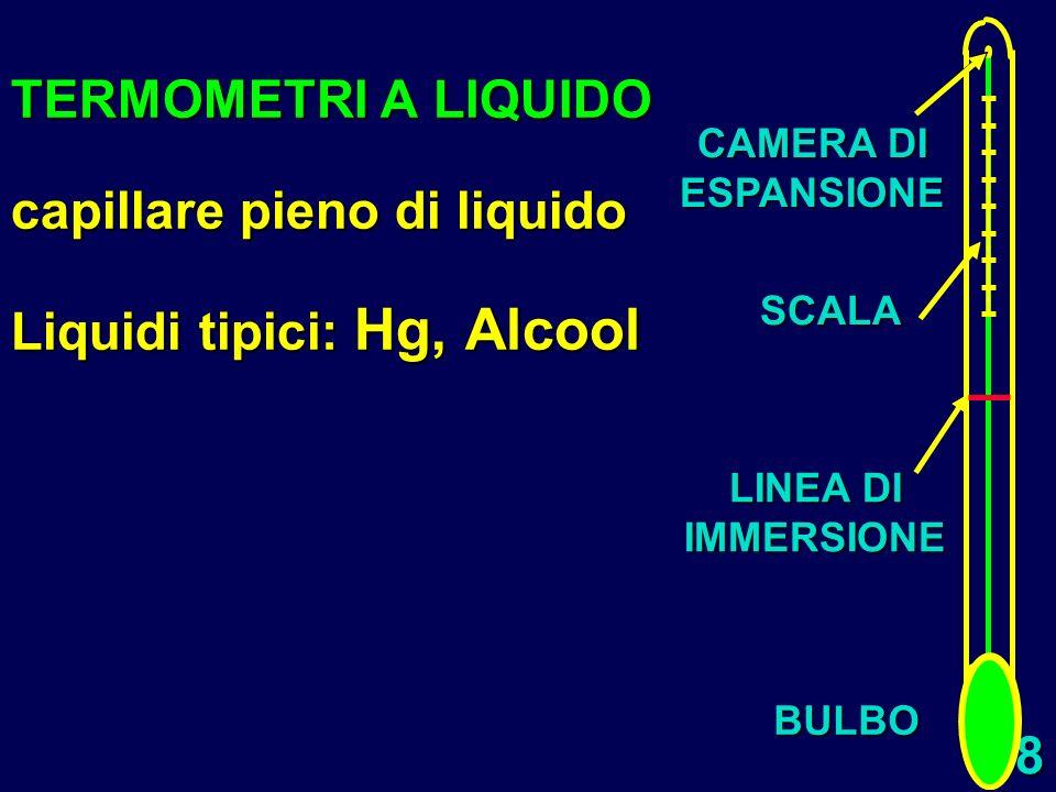 38 TERMOMETRI A LIQUIDO capillare pieno di liquido Liquidi tipici: Hg, Alcool BULBO SCALA CAMERA DI ESPANSIONE LINEA DI IMMERSIONE