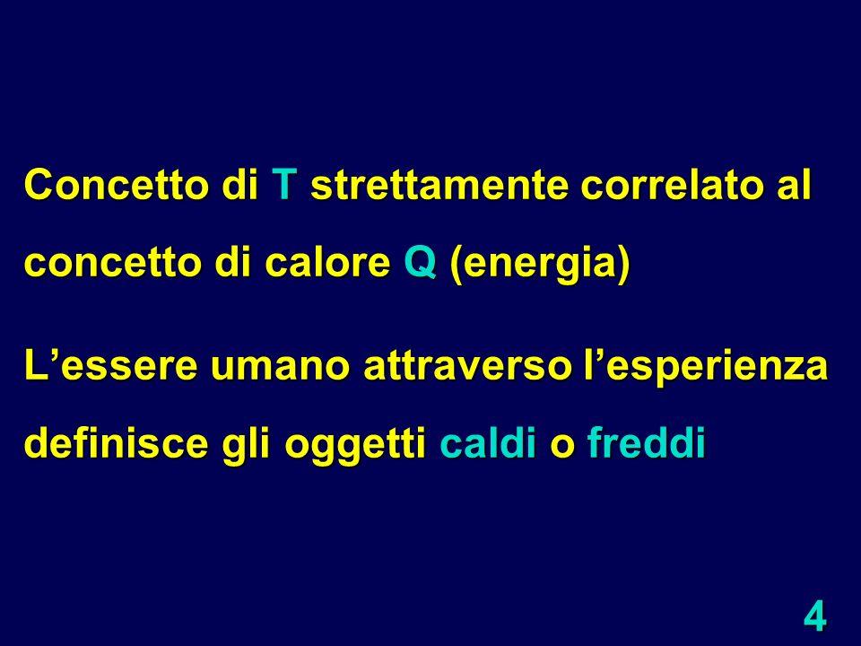 4 Concetto di T strettamente correlato al concetto di calore Q (energia) Lessere umano attraverso lesperienza definisce gli oggetti caldi o freddi
