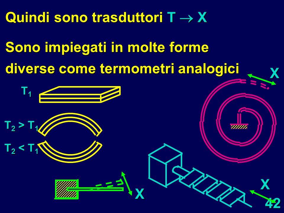42 Quindi sono trasduttori T X Sono impiegati in molte forme diverse come termometri analogici T 2 < T 1 T1T1T1T1 T 2 > T 1 X X X