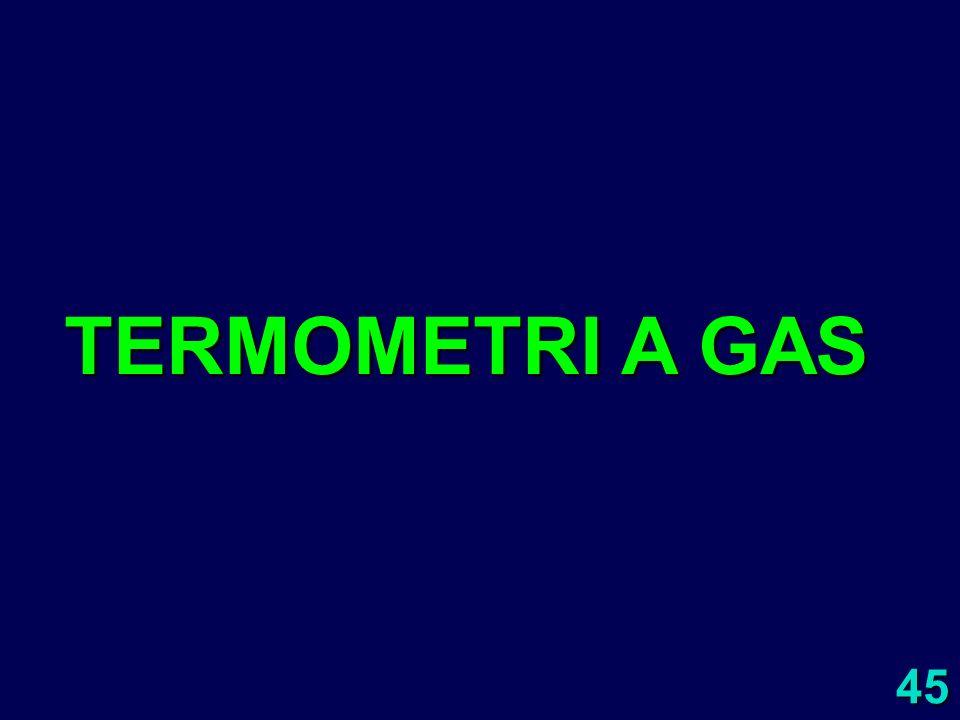 45 TERMOMETRI A GAS