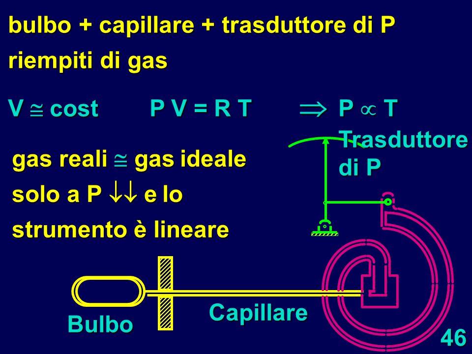 46 gas reali gas ideale solo a P e lo strumento è lineare bulbo + capillare + trasduttore di P riempiti di gas V costP V = R T P T Bulbo Capillare Tra