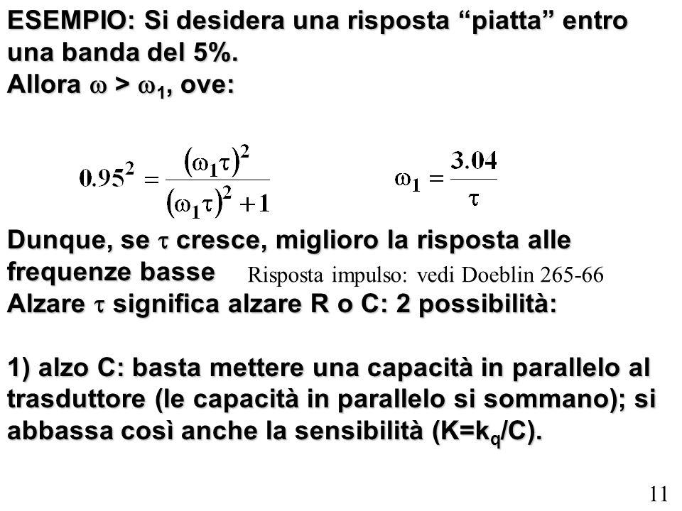 11 ESEMPIO: Si desidera una risposta piatta entro una banda del 5%. Allora > 1, ove: Dunque, se cresce, miglioro la risposta alle frequenze basse Alza