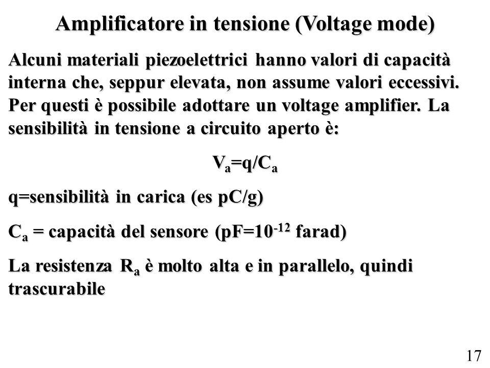 17 Amplificatore in tensione (Voltage mode) Alcuni materiali piezoelettrici hanno valori di capacità interna che, seppur elevata, non assume valori ec