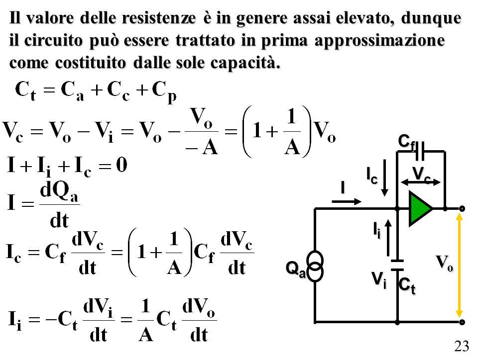 23 Il valore delle resistenze è in genere assai elevato, dunque il circuito può essere trattato in prima approssimazione come costituito dalle sole ca