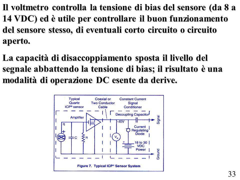 33 Il voltmetro controlla la tensione di bias del sensore (da 8 a 14 VDC) ed è utile per controllare il buon funzionamento del sensore stesso, di even