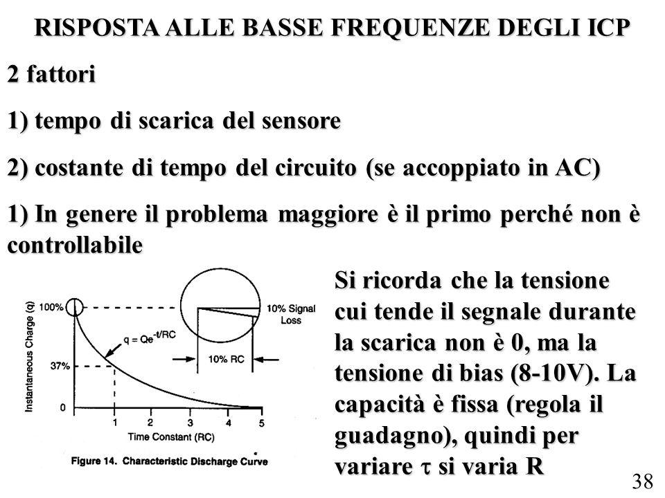 38 RISPOSTA ALLE BASSE FREQUENZE DEGLI ICP 2 fattori 1) tempo di scarica del sensore 2) costante di tempo del circuito (se accoppiato in AC) 1) In gen