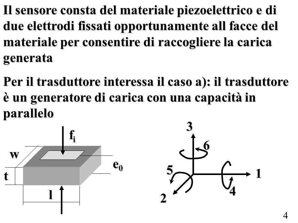 5 Convenzioni adottate Grandezza Direzione effetto elettrico Direzione effetto meccanico (campo) (carica) Se è nota la costante dielettrica le due quantità sono legate
