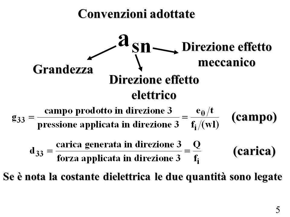 5 Convenzioni adottate Grandezza Direzione effetto elettrico Direzione effetto meccanico (campo) (carica) Se è nota la costante dielettrica le due qua