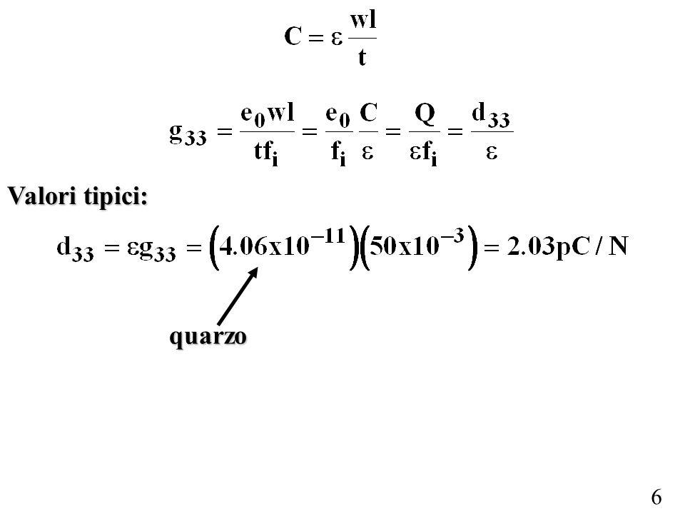 27 Una cura particolare va posta nellevitare il degrado della resistenza di isolamento allingresso dellamplificatore di carica, che produce deriva (è rischioso limpiego in ambienti difficili, con sporcizia, umidità..) Anche se tendenzialmente le prestazioni sono superiori rispetto al voltage mode, il costo per canale è assai elevato e la massima frequenza è minore (50-100 kHz) a causa delleffetto filtro di C f al di sopra delle citate frequenze Libretto Bruel pag 51