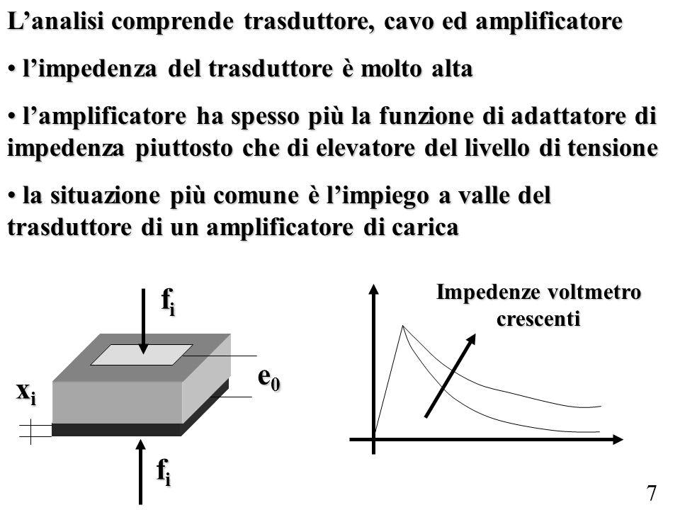 7 Lanalisi comprende trasduttore, cavo ed amplificatore limpedenza del trasduttore è molto alta limpedenza del trasduttore è molto alta lamplificatore