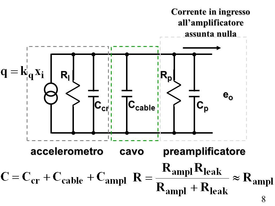 8 accelerometrocavo preamplificatore Corrente in ingresso allamplificatore assunta nulla RlRlRlRl C cr C cable RpRpRpRp CpCpCpCp eoeoeoeo
