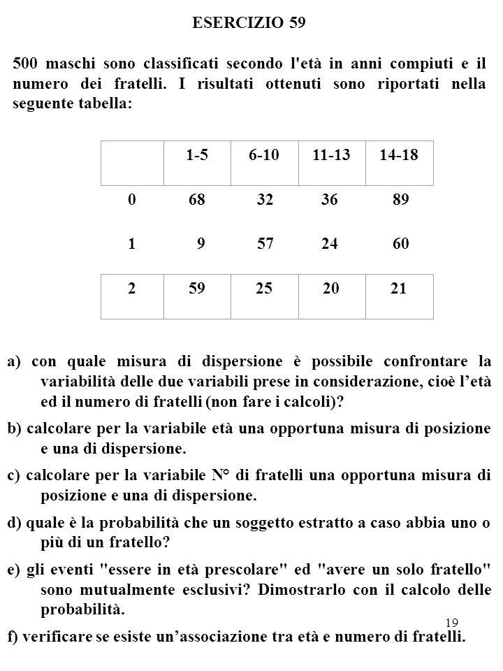 19 ESERCIZIO 59 500 maschi sono classificati secondo l'età in anni compiuti e il numero dei fratelli. I risultati ottenuti sono riportati nella seguen