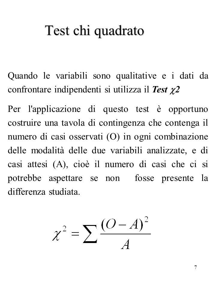 7 Quando le variabili sono qualitative e i dati da confrontare indipendenti si utilizza il Test 2 Per l'applicazione di questo test è opportuno costru