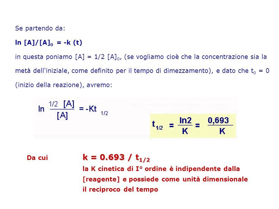 Se partendo da: ln [A]/[A] 0 = -k (t) in questa poniamo [A] = 1/2 [A] 0, (se vogliamo cioè che la concentrazione sia la metà dell iniziale, come definito per il tempo di dimezzamento), e dato che t 0 = 0 (inizio della reazione), avremo: k = 0.693 / t 1/2 Da cui k = 0.693 / t 1/2 la K cinetica di I° ordine è indipendente dalla [reagente] e possiede come unità dimensionale il reciproco del tempo