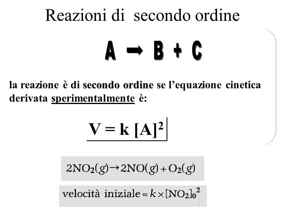 Reazioni di secondo ordine V = k [A] 2 secondo ordine la reazione è di secondo ordine se lequazione cinetica derivata sperimentalmente è: