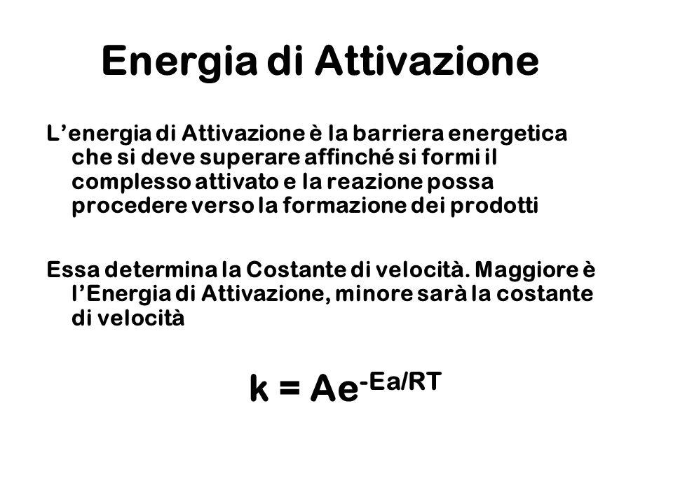 Energia di Attivazione Lenergia di Attivazione è la barriera energetica che si deve superare affinché si formi il complesso attivato e la reazione possa procedere verso la formazione dei prodotti Essa determina la Costante di velocità.