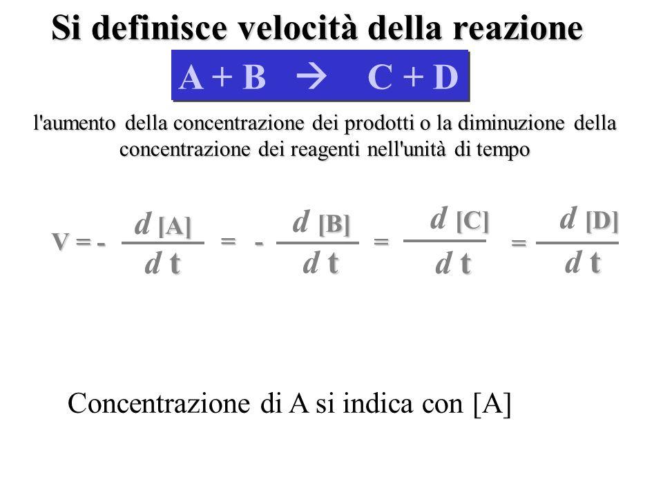 A + B C + D Si definisce velocità della reazione l aumento della concentrazione dei prodotti o la diminuzione della concentrazione dei reagenti nell unità di tempo V = - [A] d [A] td t td t [B] d [B] td t td t = - [C] d [C] td t td t = = [D] d [D] t d t Concentrazione di A si indica con [A]