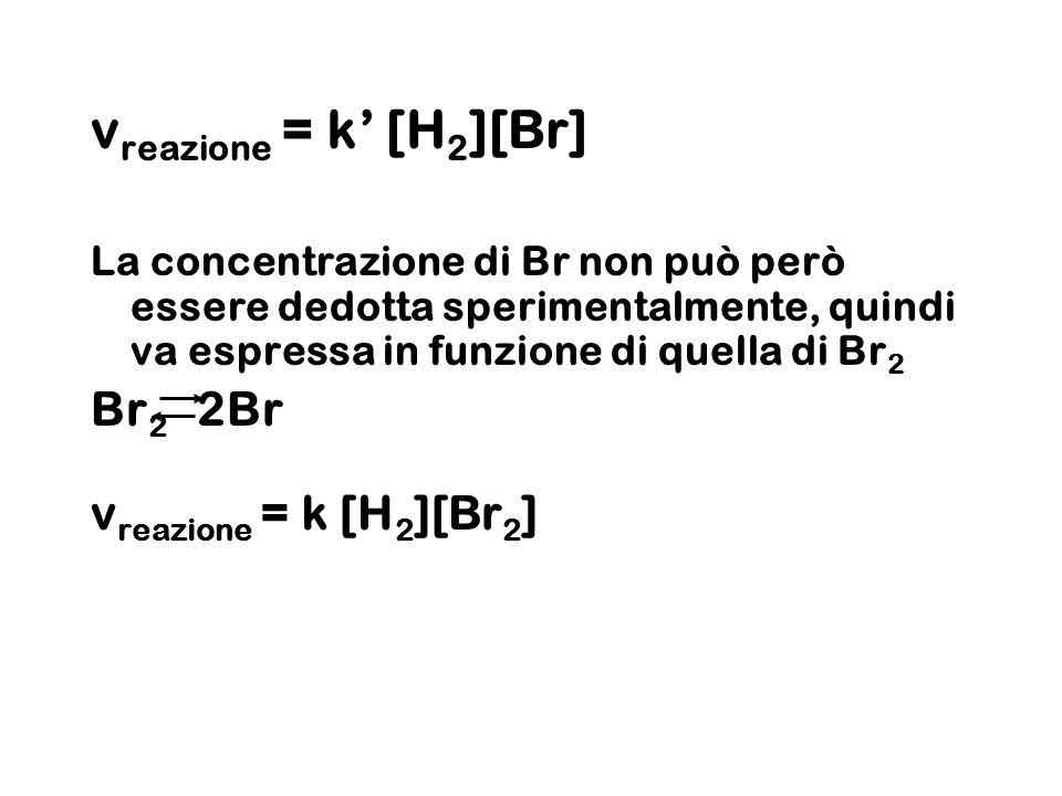 v reazione = k [H 2 ][Br] La concentrazione di Br non può però essere dedotta sperimentalmente, quindi va espressa in funzione di quella di Br 2 Br 2 2Br v reazione = k [H 2 ][Br 2 ]
