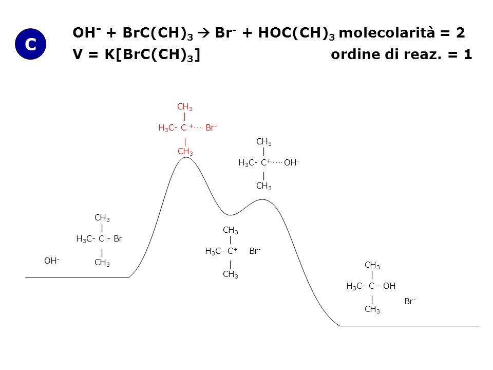OH - + BrC(CH) 3 Br - + HOC(CH) 3 molecolarità = 2 V = K[BrC(CH) 3 ] ordine di reaz. = 1 C H 3 C- C - Br | CH 3 | OH - H 3 C- C +…… Br - | CH 3 | H 3