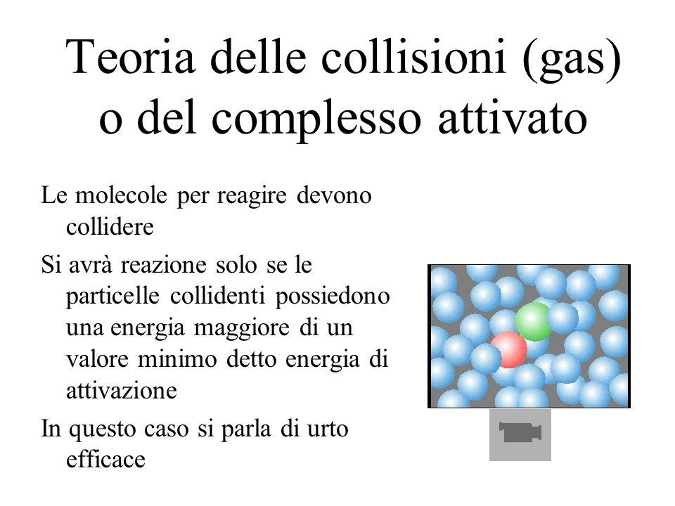 Teoria delle collisioni (gas) o del complesso attivato Le molecole per reagire devono collidere Si avrà reazione solo se le particelle collidenti possiedono una energia maggiore di un valore minimo detto energia di attivazione In questo caso si parla di urto efficace