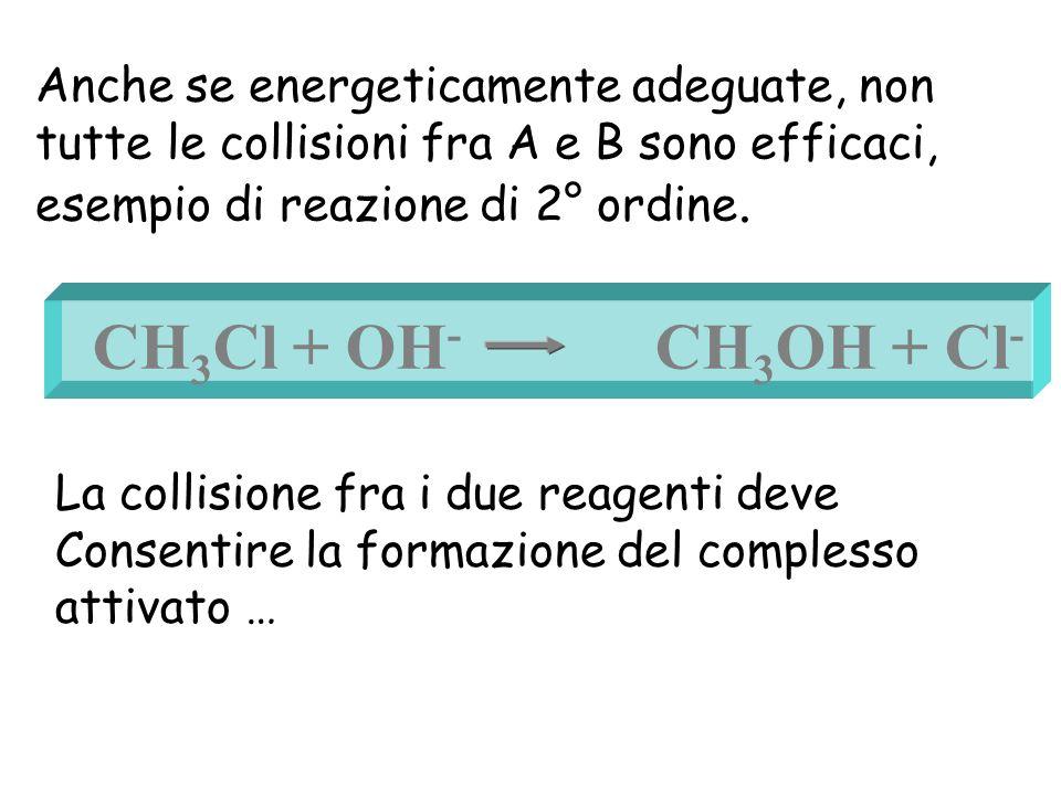 Anche se energeticamente adeguate, non tutte le collisioni fra A e B sono efficaci, esempio di reazione di 2° ordine.