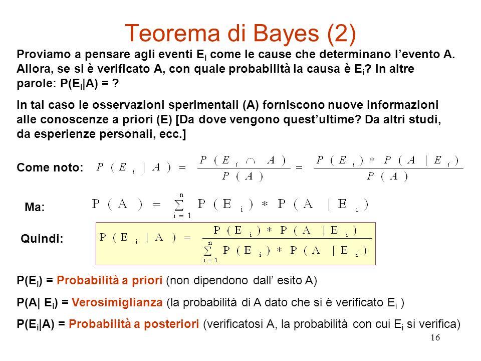 16 Teorema di Bayes (2) Proviamo a pensare agli eventi E i come le cause che determinano levento A. Allora, se si è verificato A, con quale probabilit