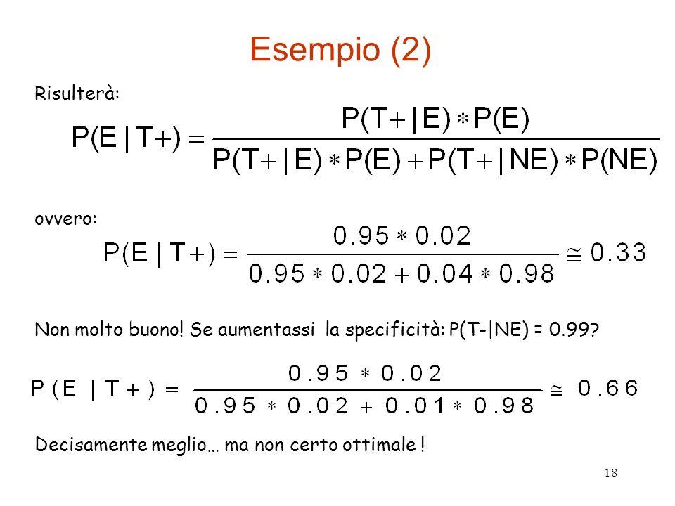 18 Esempio (2) Risulterà: ovvero: Non molto buono! Se aumentassi la specificità: P(T- NE) = 0.99? Decisamente meglio… ma non certo ottimale !