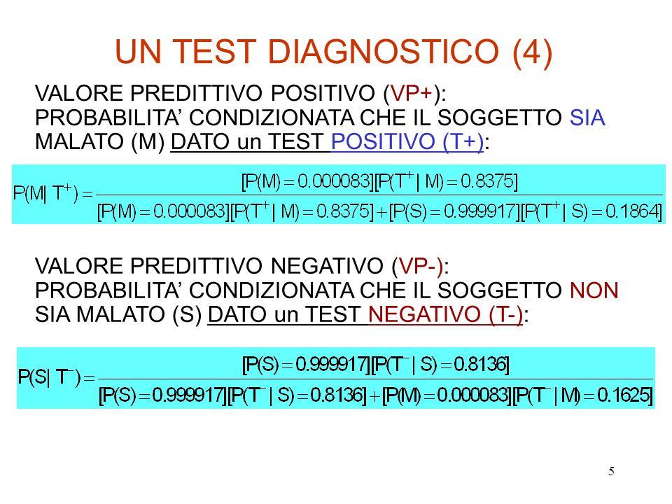 5 UN TEST DIAGNOSTICO (4) VALORE PREDITTIVO POSITIVO (VP+): PROBABILITA CONDIZIONATA CHE IL SOGGETTO SIA MALATO (M) DATO un TEST POSITIVO (T+): VALORE