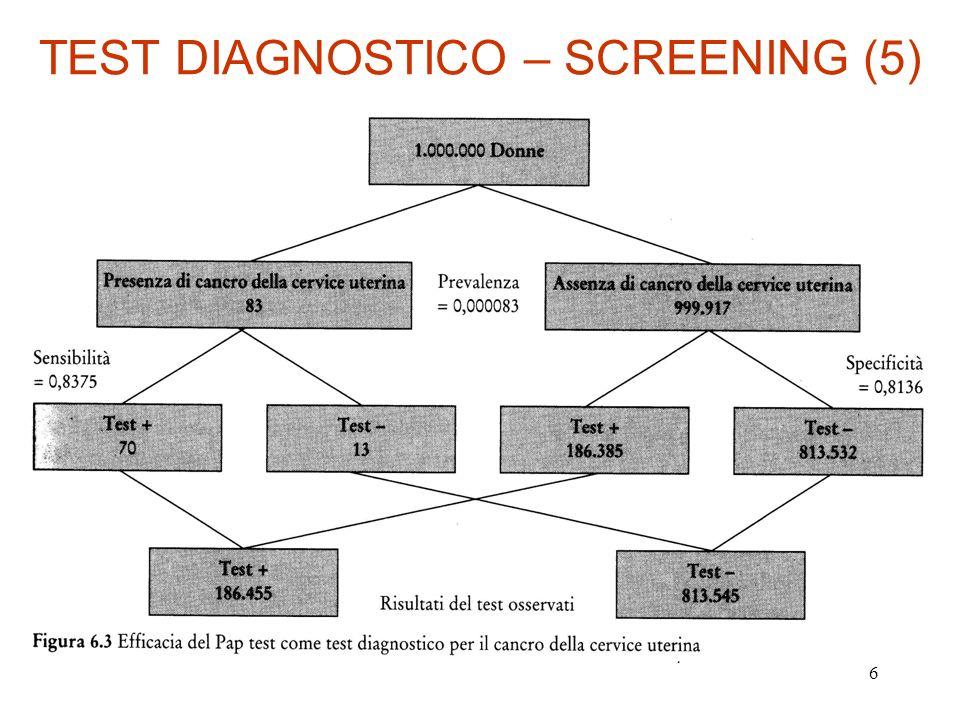 6 TEST DIAGNOSTICO – SCREENING (5)