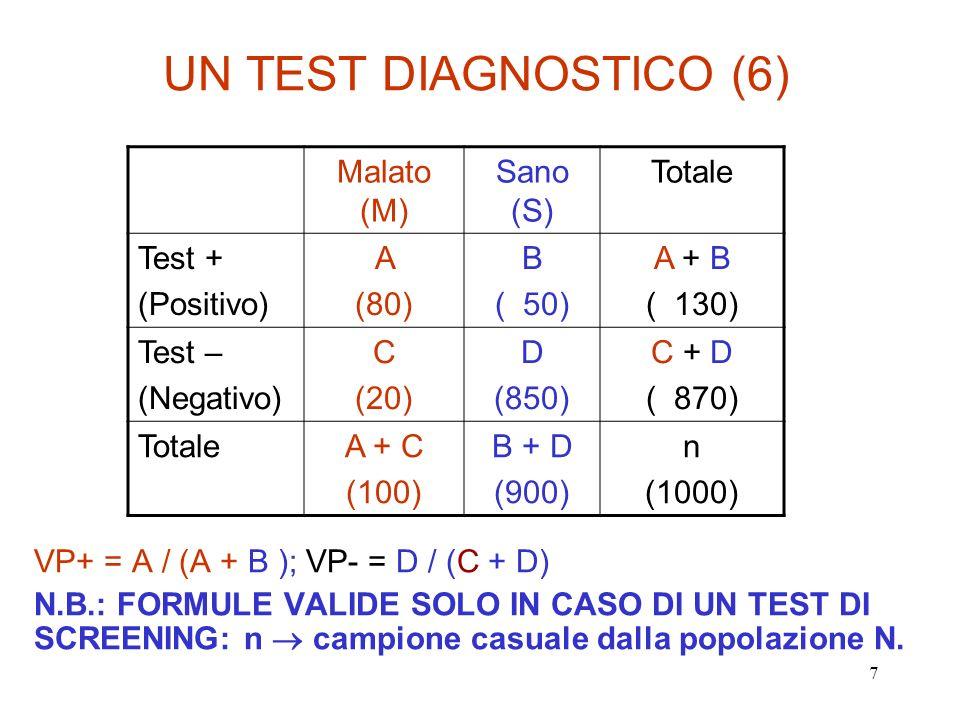 7 UN TEST DIAGNOSTICO (6) Malato (M) Sano (S) Totale Test + (Positivo) A (80) B ( 50) A + B ( 130) Test – (Negativo) C (20) D (850) C + D ( 870) Total