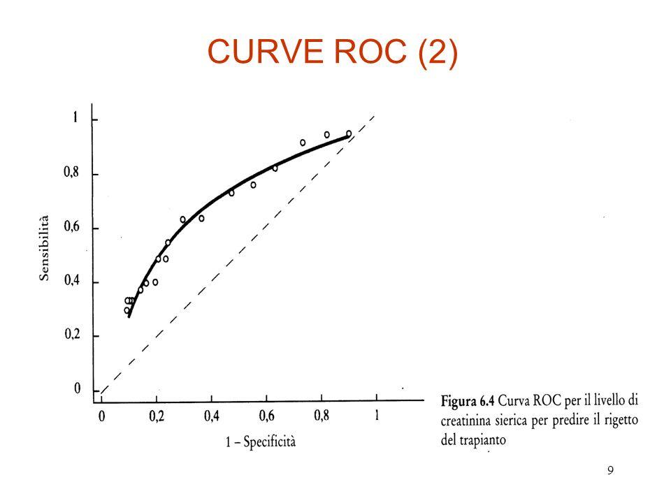 9 CURVE ROC (2)