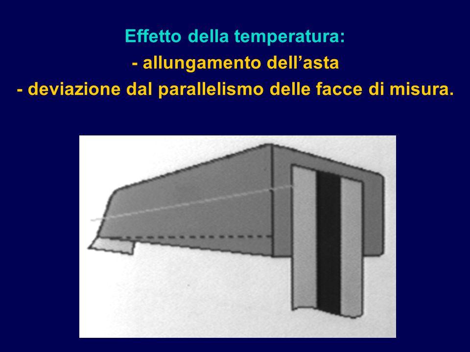 Effetto della temperatura: - allungamento dellasta - deviazione dal parallelismo delle facce di misura.