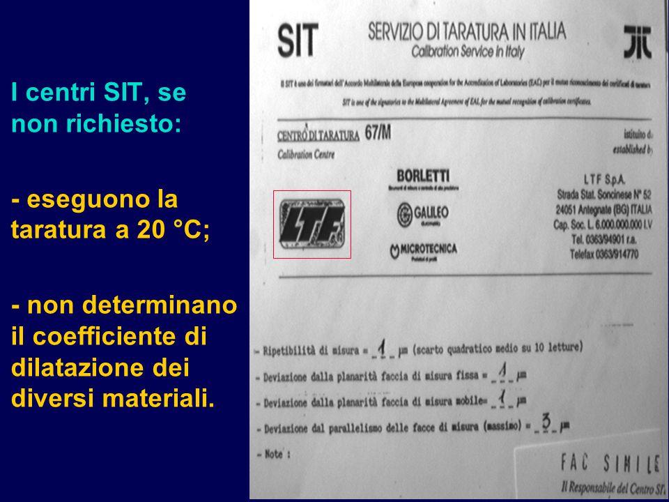 Incertezza (95%) dichiarata dal centro SIT LTF.