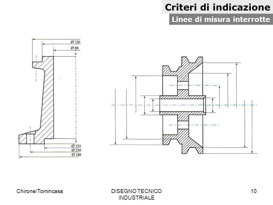 Chirone/TornincasaDISEGNO TECNICO INDUSTRIALE 10 Criteri di indicazione Linee di misura interrotte