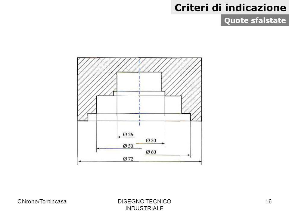 Chirone/TornincasaDISEGNO TECNICO INDUSTRIALE 16 Criteri di indicazione Quote sfalstate