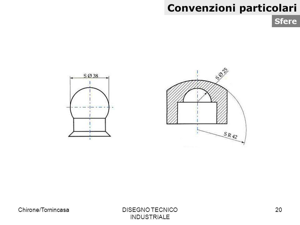 Chirone/TornincasaDISEGNO TECNICO INDUSTRIALE 20 Convenzioni particolari Sfere