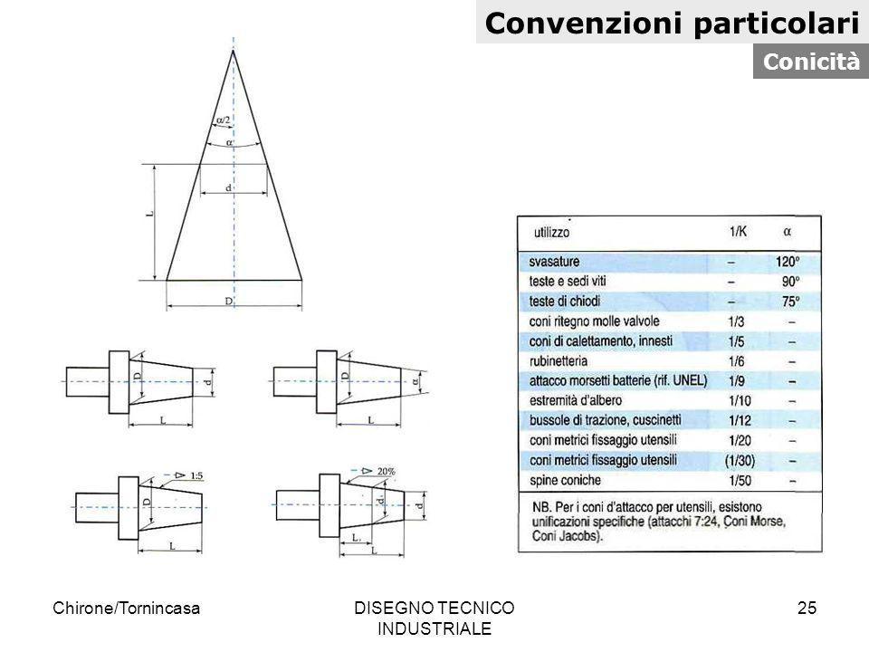 Chirone/TornincasaDISEGNO TECNICO INDUSTRIALE 25 Convenzioni particolari Conicità