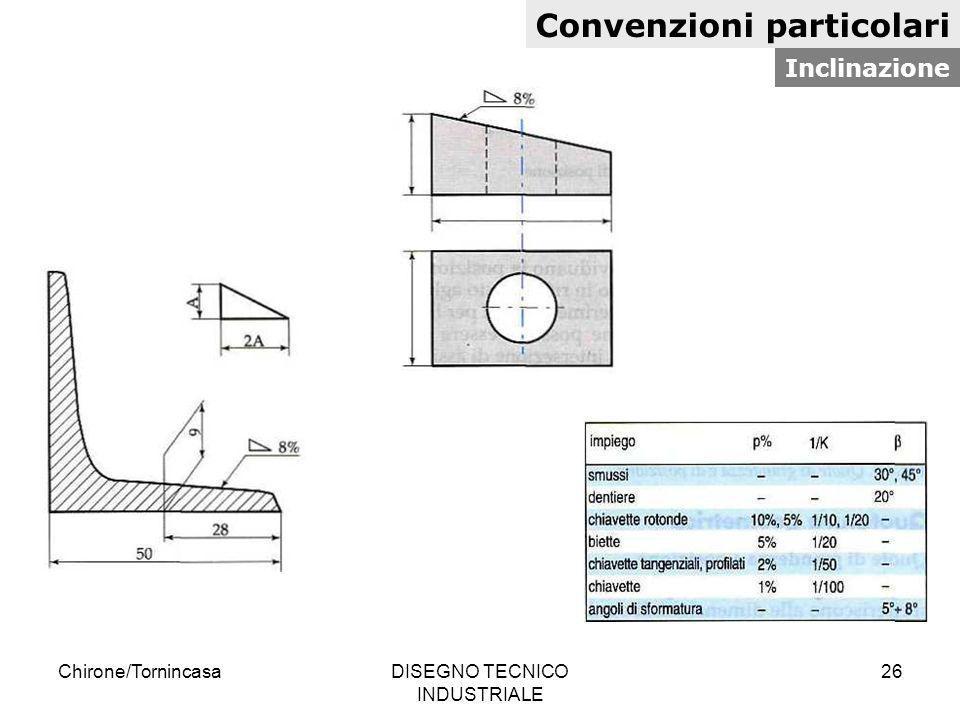 Chirone/TornincasaDISEGNO TECNICO INDUSTRIALE 26 Convenzioni particolari Inclinazione