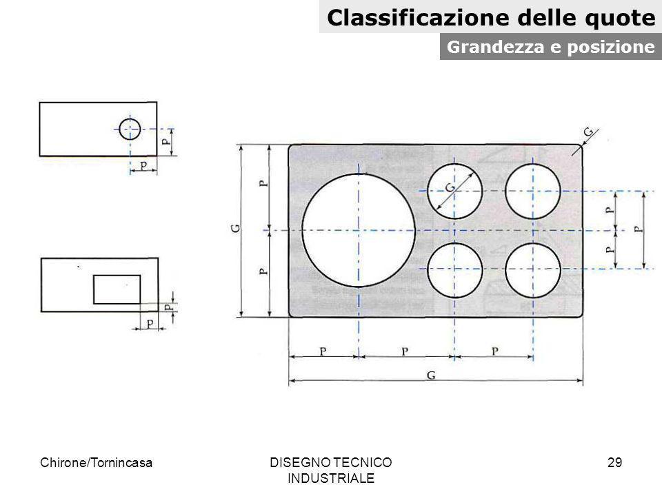 Chirone/TornincasaDISEGNO TECNICO INDUSTRIALE 29 Classificazione delle quote Grandezza e posizione