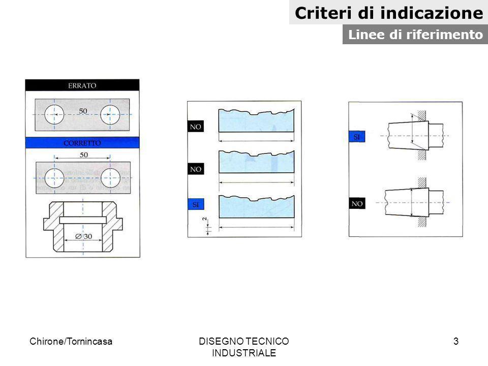 Chirone/TornincasaDISEGNO TECNICO INDUSTRIALE 3 Criteri di indicazione Linee di riferimento