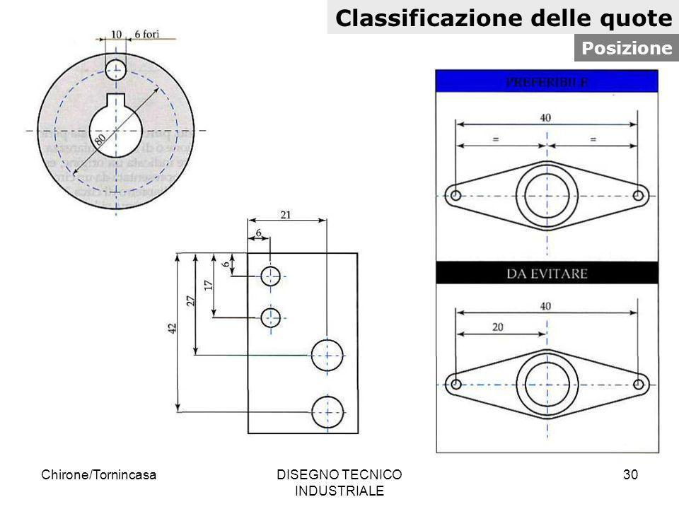 Chirone/TornincasaDISEGNO TECNICO INDUSTRIALE 30 Classificazione delle quote Posizione